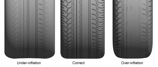 To what pressure should I inflate my car tires?